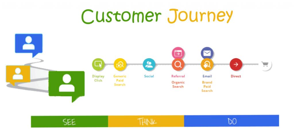 customer journey header