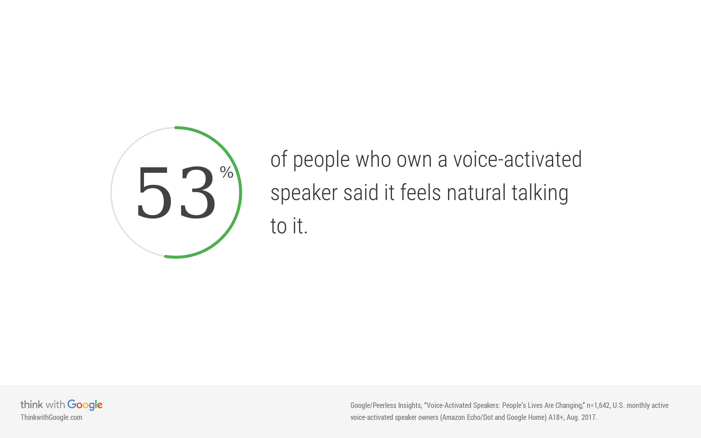 talking to voice assistant