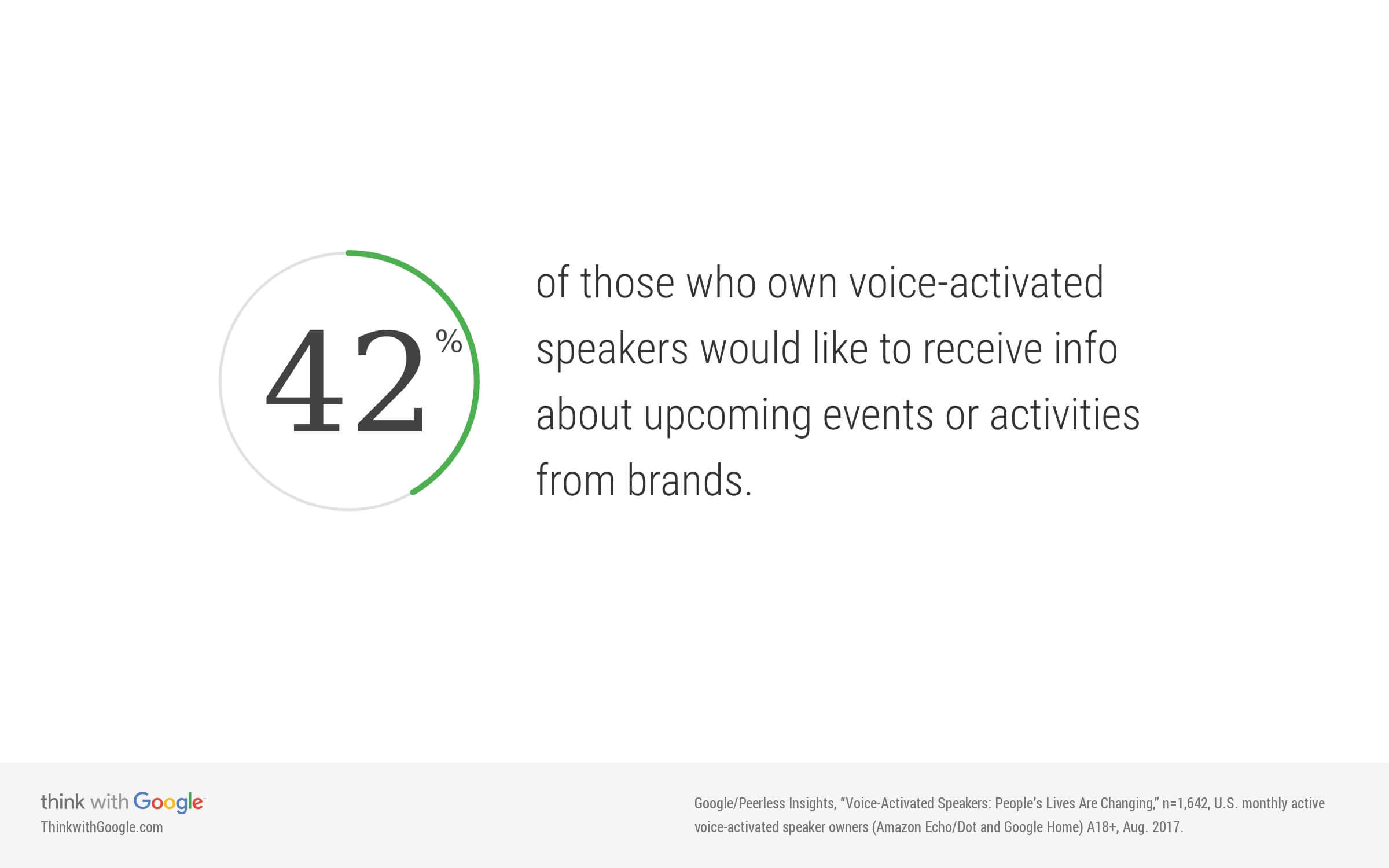 voice-assistance-branded-events